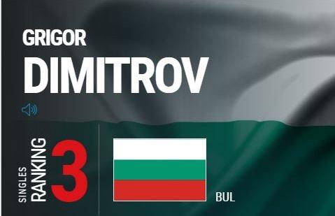 2017 Novembre 20: Grigor Dimitrov e la sua emotività