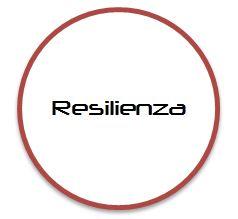 """Resilienza"""