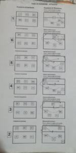 pallavolo schemi