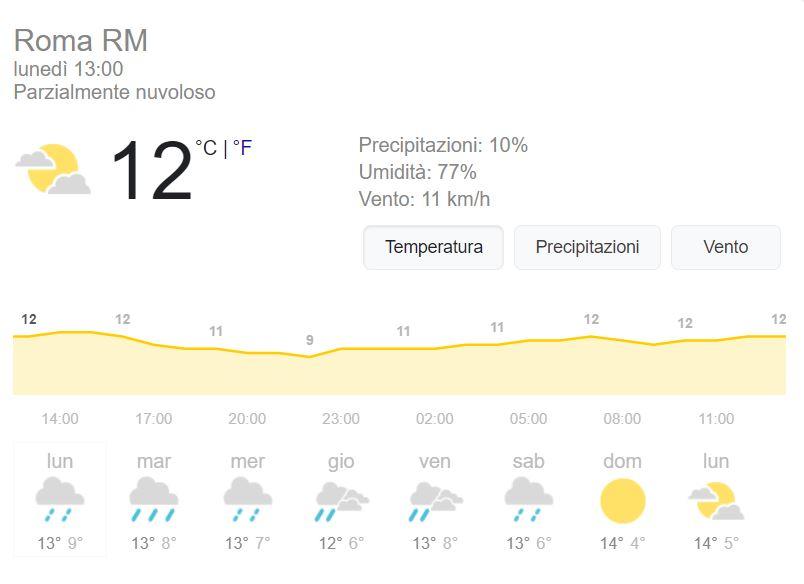 Piove, allora non vado